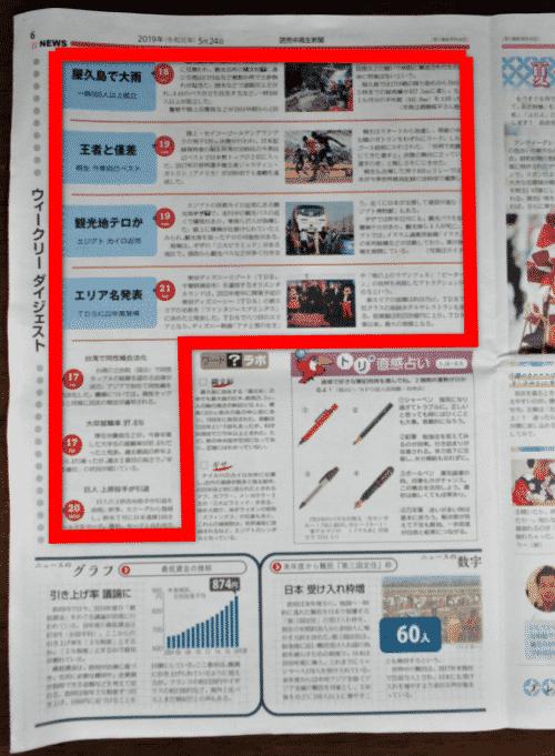 読売中高生新聞ニュースダイジェスト